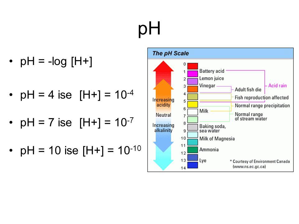 pH pH = -log [H+] pH = 4 ise [H+] = 10 -4 pH = 7 ise [H+] = 10 -7 pH = 10 ise [H+] = 10 -10