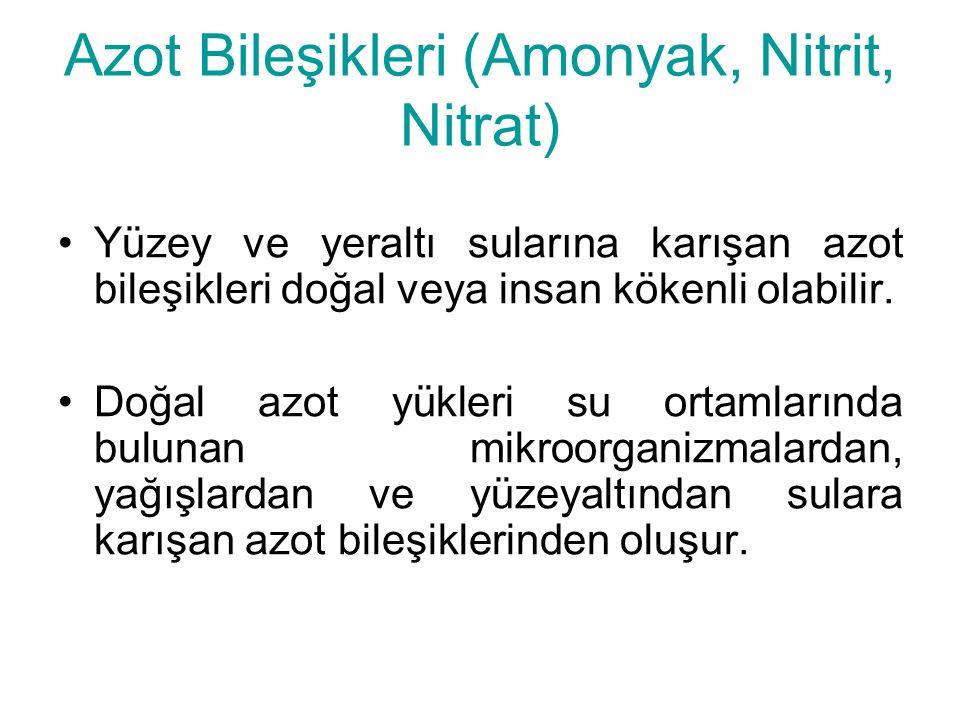 Azot Bileşikleri (Amonyak, Nitrit, Nitrat) Yüzey ve yeraltı sularına karışan azot bileşikleri doğal veya insan kökenli olabilir.
