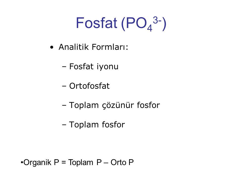 Fosfat (PO 4 3- ) Analitik Formları: –Fosfat iyonu –Ortofosfat –Toplam çözünür fosfor –Toplam fosfor Organik P = Toplam P – Orto P