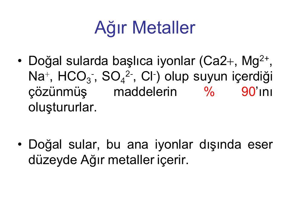 Ağır Metaller Doğal sularda başlıca iyonlar (Ca2 , Mg 2+, Na , HCO 3 -, SO 4 2-, Cl - ) olup suyun içerdiği çözünmüş maddelerin % 90'ını oluştururlar.