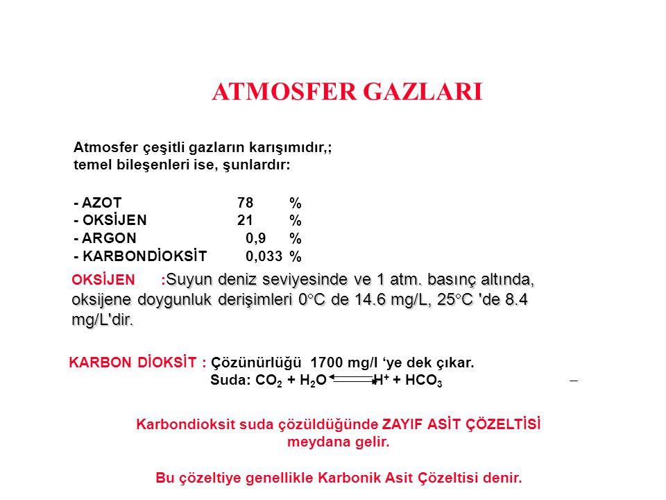 ATMOSFER GAZLARI Atmosfer çeşitli gazların karışımıdır,; temel bileşenleri ise, şunlardır: - AZOT 78% - OKSİJEN 21% - ARGON 0,9% - KARBONDİOKSİT0,033% Suyun deniz seviyesinde ve 1 atm.