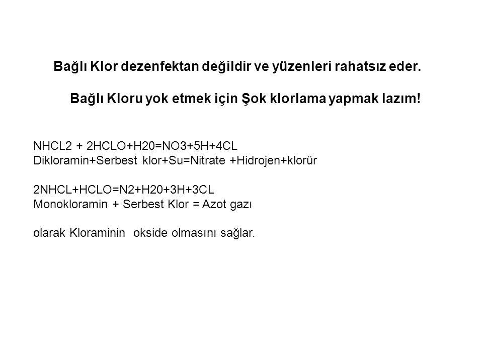 Bağlı Klor dezenfektan değildir ve yüzenleri rahatsız eder. Bağlı Kloru yok etmek için Şok klorlama yapmak lazım! NHCL2 + 2HCLO+H20=NO3+5H+4CL Diklora