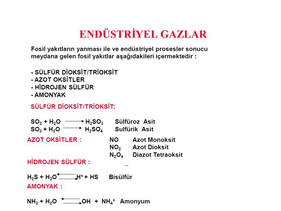Klor Kimyası XCl + H20 HOCL+ Yan Ürün Hipokloröz Asid HOCLOCL- + H+ Hipokloröz Hipoklorit Hidrojen Asid