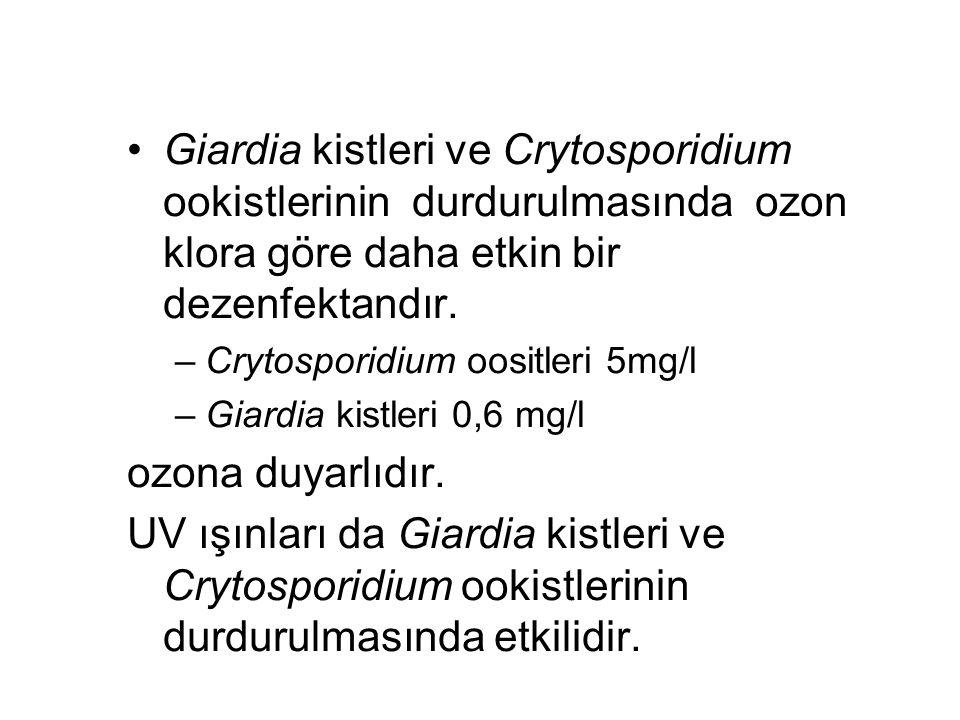 Giardia kistleri ve Crytosporidium ookistlerinin durdurulmasında ozon klora göre daha etkin bir dezenfektandır. –Crytosporidium oositleri 5mg/l –Giard