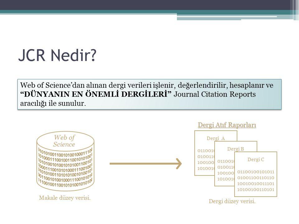 """JCR Nedir? Web of Science'dan alınan dergi verileri işlenir, değerlendirilir, hesaplanır ve """"DÜNYANIN EN ÖNEMLİ DERGİLERİ"""" Journal Citation Reports ar"""