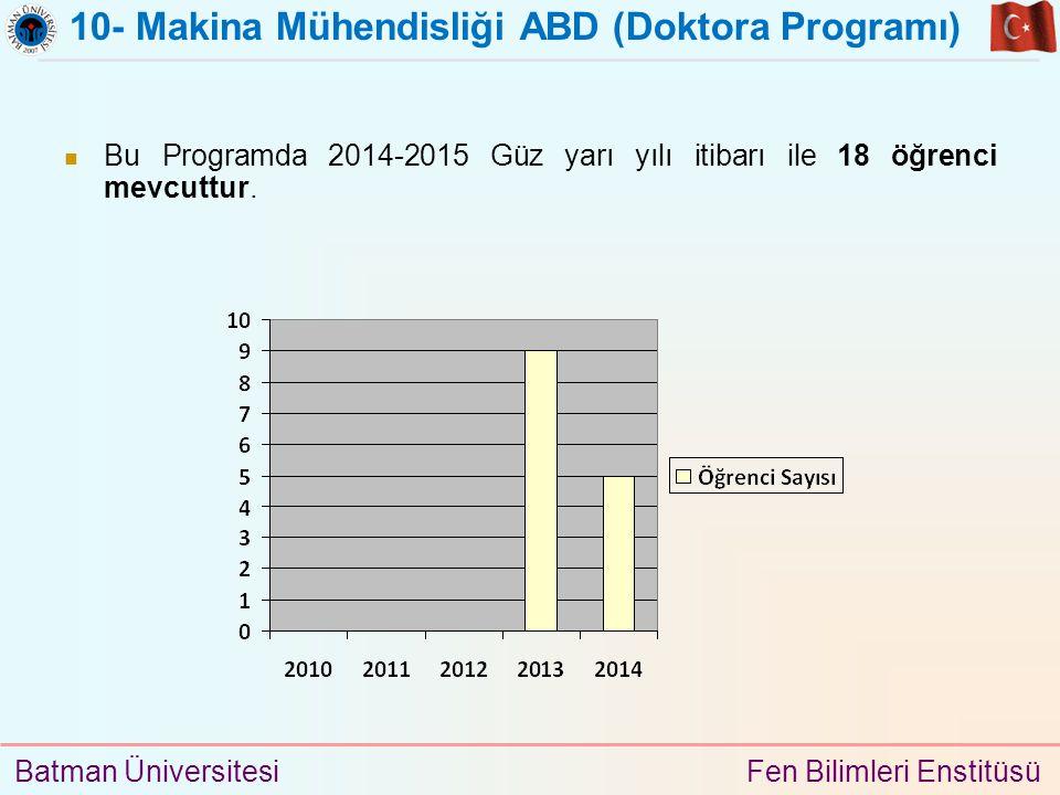 Bu Programda 2014-2015 Güz yarı yılı itibarı ile 18 öğrenci mevcuttur.