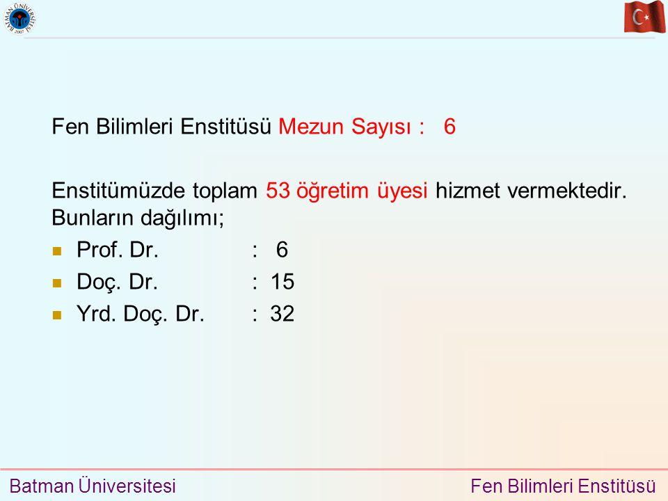 Fen Bilimleri Enstitüsü Mezun Sayısı : 6 Enstitümüzde toplam 53 öğretim üyesi hizmet vermektedir.