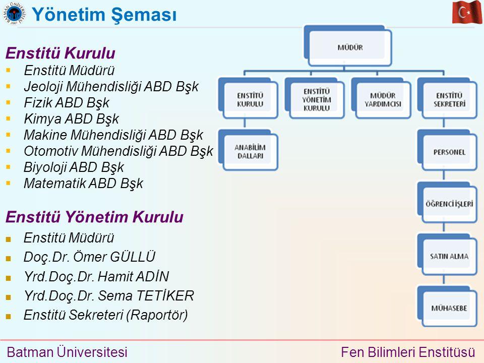 Enstitü Yönetim Kurulu Enstitü Müdürü Doç.Dr.Ömer GÜLLÜ Yrd.Doç.Dr.