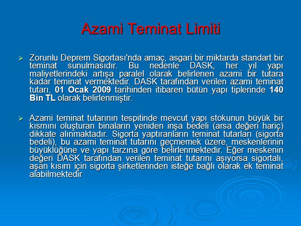 Azami Teminat Limiti  Zorunlu Deprem Sigortası'nda amaç, asgari bir miktarda standart bir teminat sunulmasıdır. Bu nedenle DASK, her yıl yapı maliyet