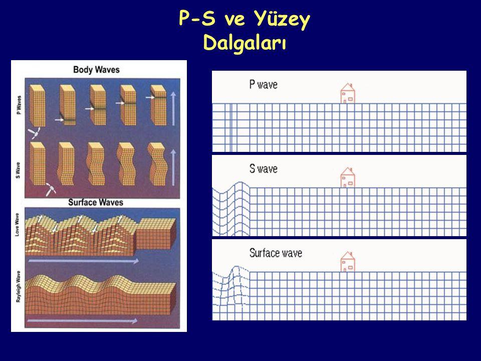 P-S ve Yüzey Dalgaları