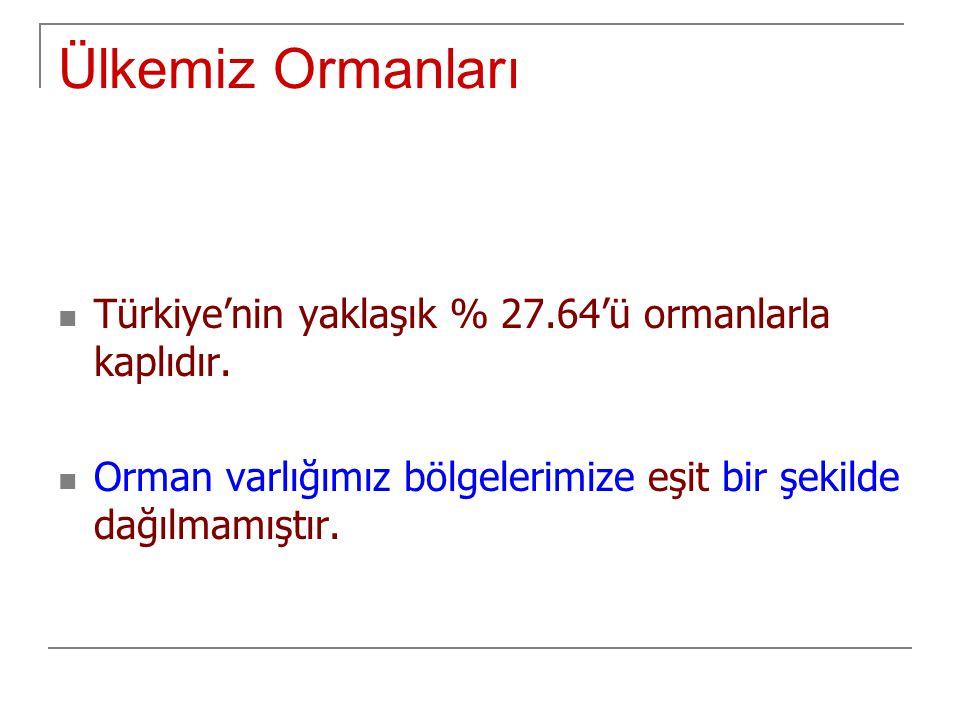 Ülkemiz Ormanları Türkiye'nin yaklaşık % 27.64'ü ormanlarla kaplıdır. Orman varlığımız bölgelerimize eşit bir şekilde dağılmamıştır.
