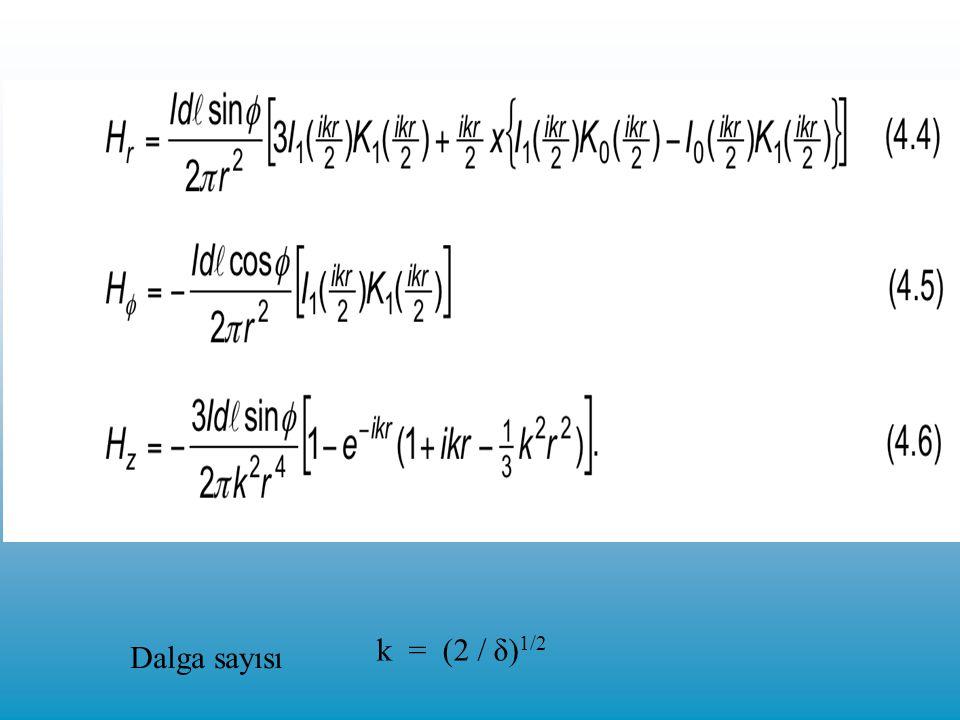 k = (2 / δ) 1/2 Dalga sayısı