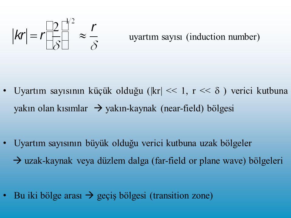 uyartım sayısı (induction number) Uyartım sayısının küçük olduğu (|kr| << 1, r <<  ) verici kutbuna yakın olan kısımlar  yakın-kaynak (near-field) b