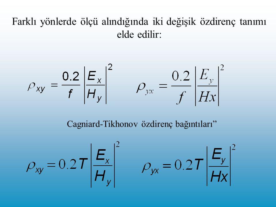 Farklı yönlerde ölçü alındığında iki değişik özdirenç tanımı elde edilir: Cagniard-Tikhonov özdirenç bağıntıları