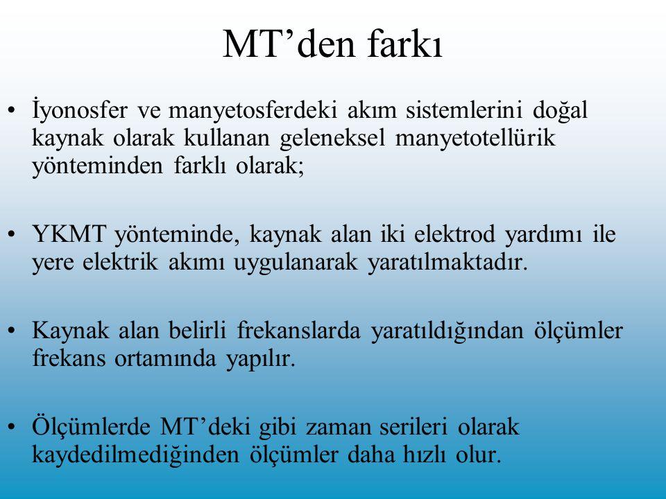 MT'den farkı İyonosfer ve manyetosferdeki akım sistemlerini doğal kaynak olarak kullanan geleneksel manyetotellürik yönteminden farklı olarak; YKMT yönteminde, kaynak alan iki elektrod yardımı ile yere elektrik akımı uygulanarak yaratılmaktadır.