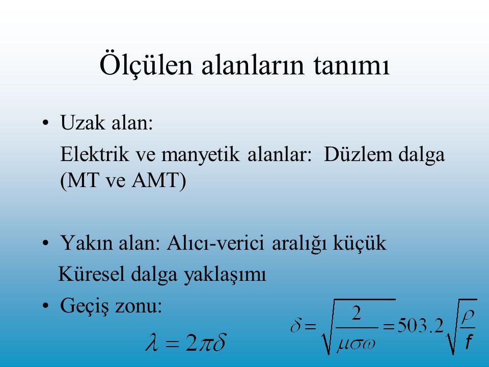 Ölçülen alanların tanımı Uzak alan: Elektrik ve manyetik alanlar: Düzlem dalga (MT ve AMT) Yakın alan: Alıcı-verici aralığı küçük Küresel dalga yaklaşımı Geçiş zonu: