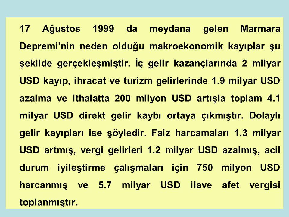 103 17 AĞUSTOS 1999 ve 12 KASIM 1999 DEPREMLERİ AFET İŞLERİ GENEL MÜDÜRLÜĞÜ FAALİYETLERİ