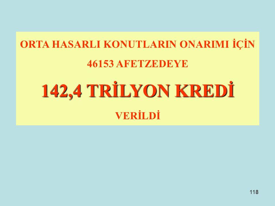 117 Bakanlığımızca bugüne kadar deprem bölgesinde; 1999 yılında 98,6 Milyon YTL = 65.7 Milyon Dolar 2000 yılında 582,7 Milyon YTL= 388.5 Milyon Dolar