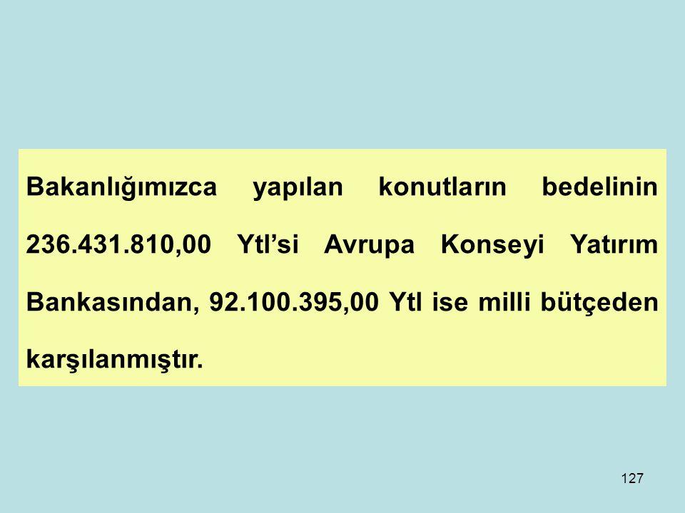 126 FİNANSMAN KAYNAKLARI BAŞBAKANLIK PROJE UYGULAMA BİRİMİ TARAFINDAN YAPILAN İŞYERİ VE KONUTLARIN BEDELİ, OLAN 239.110.137,00 YTL DÜNYA BANKASI VE AV