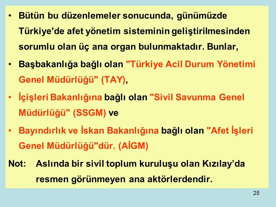 24 Bu yasal düzenlemeler sonucunda 600 sayılı Kanun Hükmünde Kararname ile Türkiye Acil Durum Yönetimi Genel Müdürlüğü kurulmuştur. Ana görev ve yetki