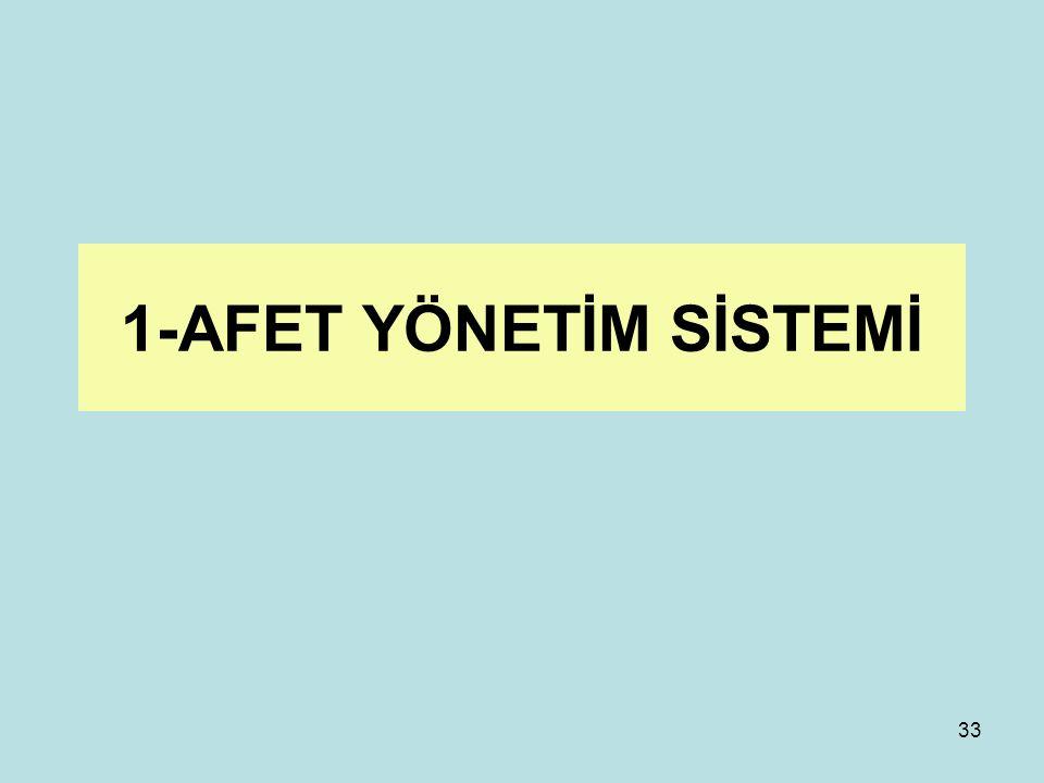 32 Türkiye'de Afet Yönetimi 1 - Afet Yönetim Sistemi 2 - Ulusal Afet Yönetim 3 - Afetler Merkez Koordinasyon Kurulu – AMKK ve AMKK Üyelerinin Görevler