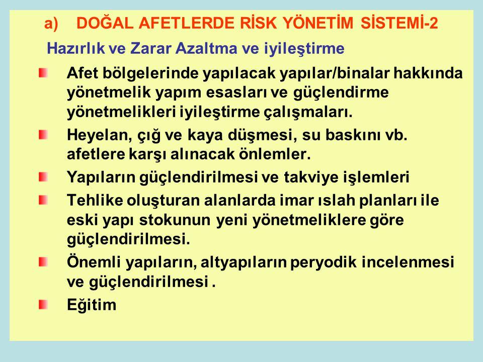 35 a) DOĞAL AFETLERDE RİSK YÖNETİM SİSTEMİ-1 Hazırlık ve Zarar Azaltma ve iyileştirme Tehlike Belirleme, Gözlem İstasyonları kurma ve işletme, İmar pl