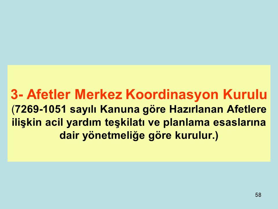 57 Afetler Merkez Koordinasyon Kurulu 04/01/1988 tarih ve 88/12777 sayılı Bakanlar Kurulu Kararı ile çıkarılan Afetlere İlişkin Acil Yardım Teşkilatı