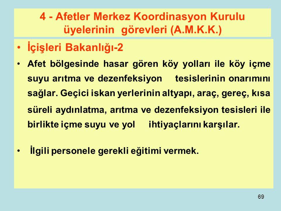 68 4 - Afetler Merkez Koordinasyon Kurulu üyelerinin görevleri (A.M.K.K.) İçişleri Bakanlığı-1 Afet bölgesinde acil yardım planları gereği, vali ve ka