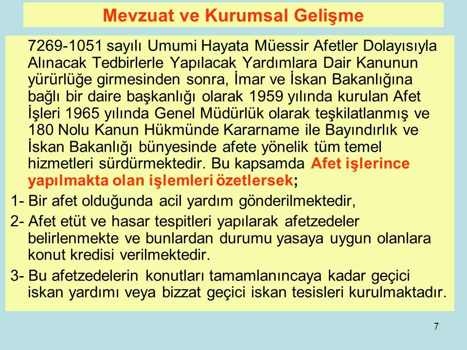 6 4- 1999 Sonrası dönem: 17 Ağustos 1999 depreminin yol açtığı çok büyük kayıp ve zararlar, Hükümeti ivedi olarak yeni yasal düzenlemeler yapmaya ve a