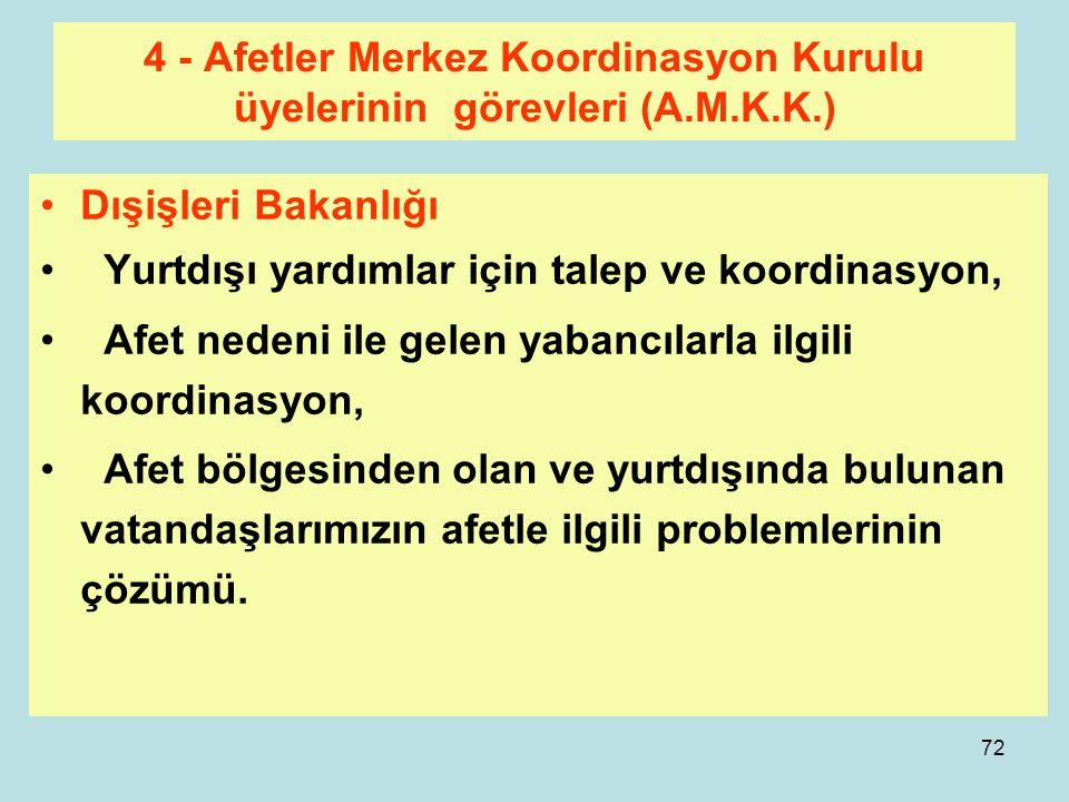 71 4 - Afetler Merkez Koordinasyon Kurulu üyelerinin görevleri (A.M.K.K.) Adalet Bakanlığı Afet bölgesinde ailelerini kaybeden ve reşit olmayan kimsel