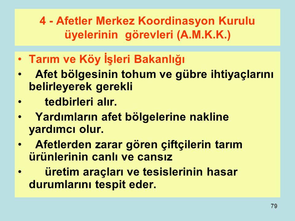 78 4 - Afetler Merkez Koordinasyon Kurulu üyelerinin görevleri (A.M.K.K.) Tarım ve Köy İşleri Bakanlığı Hayvan zayiatını önlemek amacıyla hayvanları k