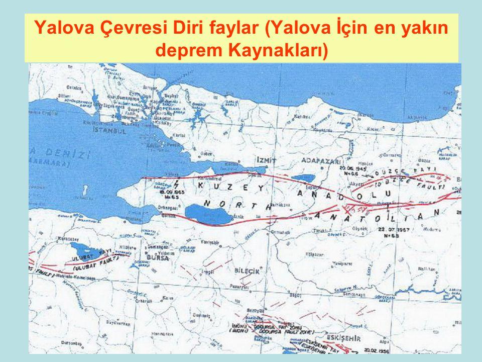89 Marmara Denizi hariç Marmara böl. Diri faylar