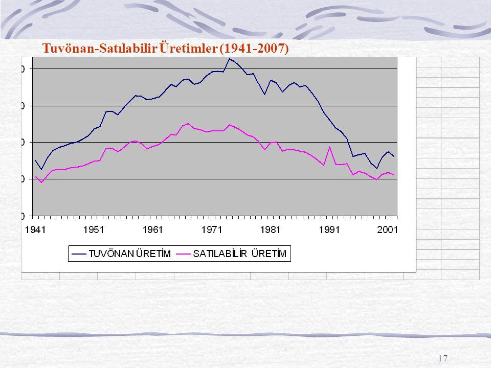 17 Tuvönan-Satılabilir Üretimler (1941-2007)