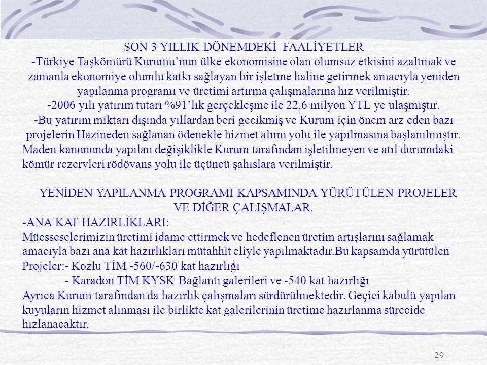 29 SON 3 YILLIK DÖNEMDEKİ FAALİYETLER -Türkiye Taşkömürü Kurumu'nun ülke ekonomisine olan olumsuz etkisini azaltmak ve zamanla ekonomiye olumlu katkı sağlayan bir işletme haline getirmek amacıyla yeniden yapılanma programı ve üretimi artırma çalışmalarına hız verilmiştir.