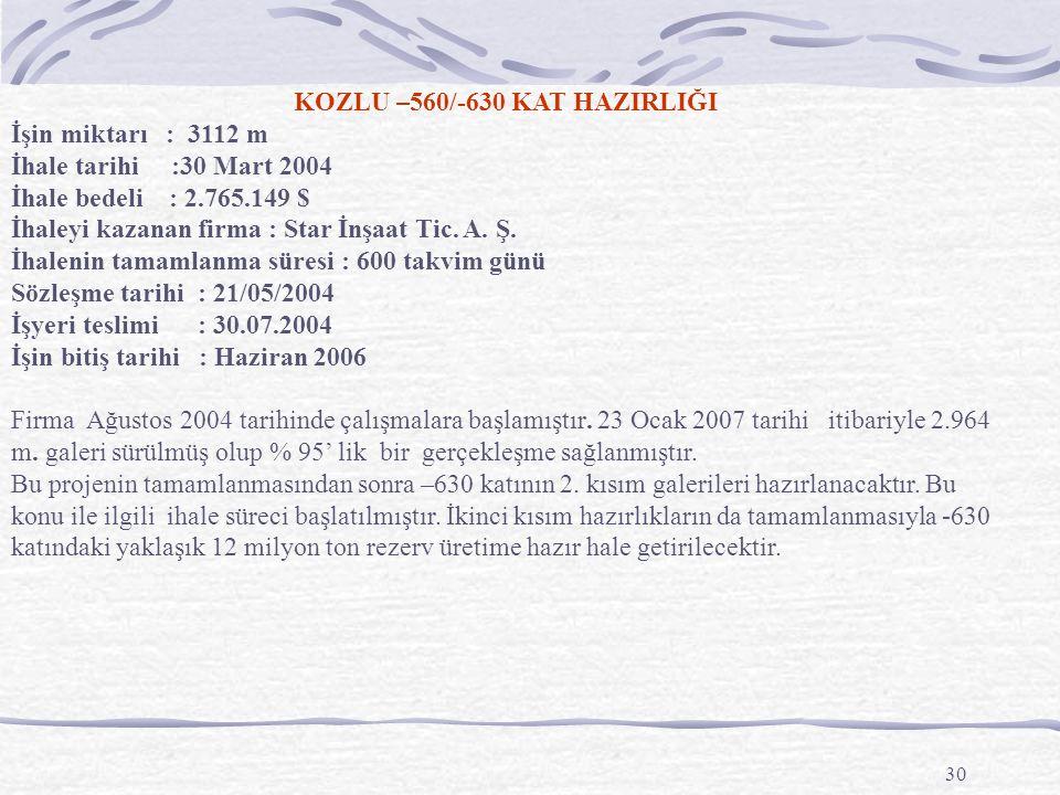 30 KOZLU –560/-630 KAT HAZIRLIĞI İşin miktarı : 3112 m İhale tarihi :30 Mart 2004 İhale bedeli : 2.765.149 $ İhaleyi kazanan firma : Star İnşaat Tic.