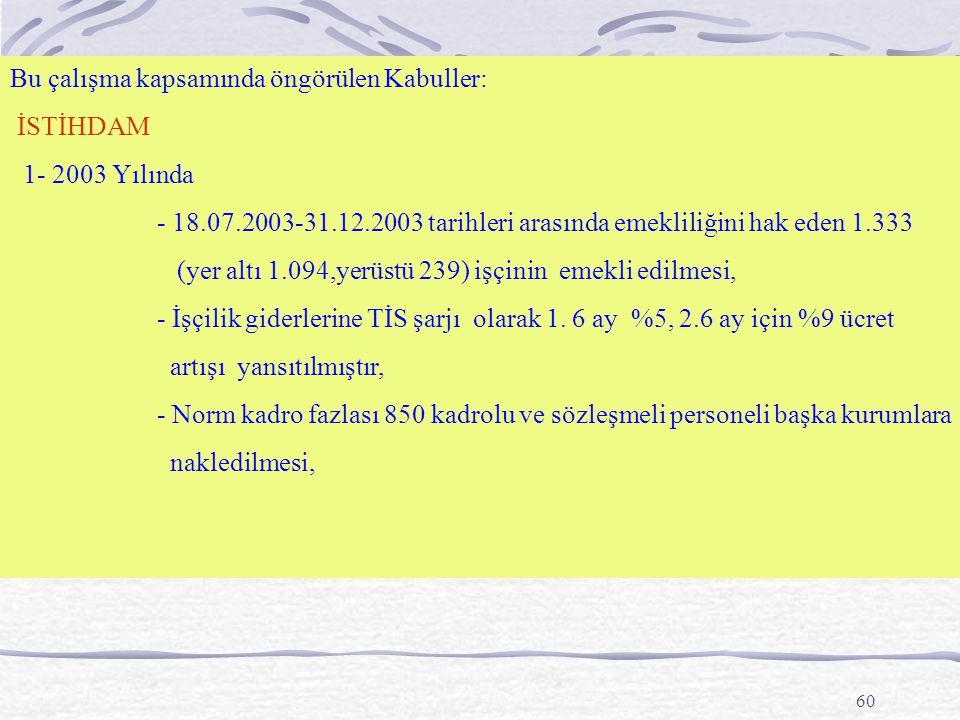60 Bu çalışma kapsamında öngörülen Kabuller: İSTİHDAM 1- 2003 Yılında - 18.07.2003-31.12.2003 tarihleri arasında emekliliğini hak eden 1.333 (yer altı 1.094,yerüstü 239) işçinin emekli edilmesi, - İşçilik giderlerine TİS şarjı olarak 1.