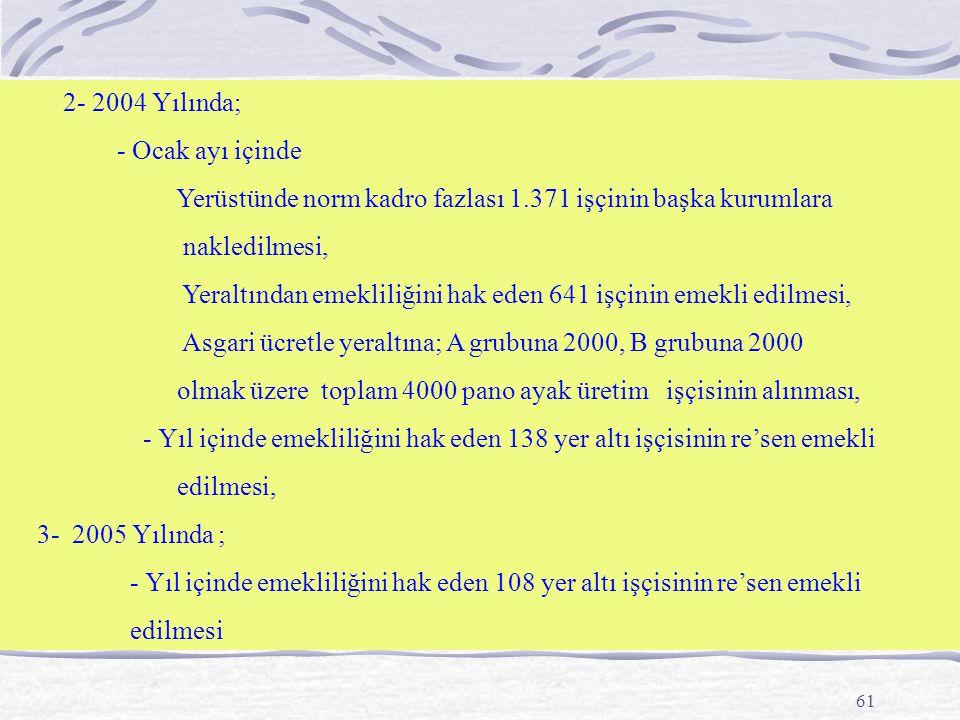 61 2- 2004 Yılında; - Ocak ayı içinde Yerüstünde norm kadro fazlası 1.371 işçinin başka kurumlara nakledilmesi, Yeraltından emekliliğini hak eden 641