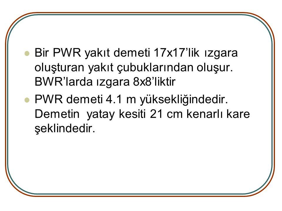 Bir PWR yakıt demeti 17x17'lik ızgara oluşturan yakıt çubuklarından oluşur. BWR'larda ızgara 8x8'liktir PWR demeti 4.1 m yüksekliğindedir. Demetin yat