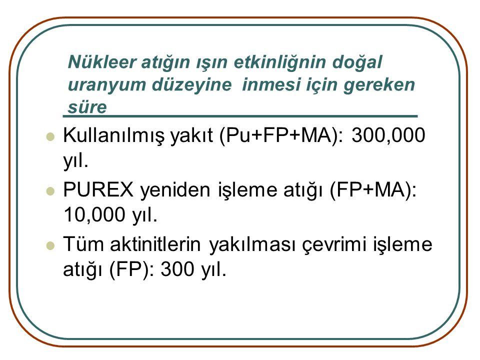Kullanılmış yakıt (Pu+FP+MA): 300,000 yıl. PUREX yeniden işleme atığı (FP+MA): 10,000 yıl. Tüm aktinitlerin yakılması çevrimi işleme atığı (FP): 300 y