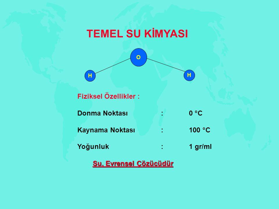 TEMEL SU KİMYASI Fiziksel Özellikler : Donma Noktası :0 °C Kaynama Noktası :100 °C Yoğunluk :1 gr/ml Su, Evrensel Çözücüdür O H H