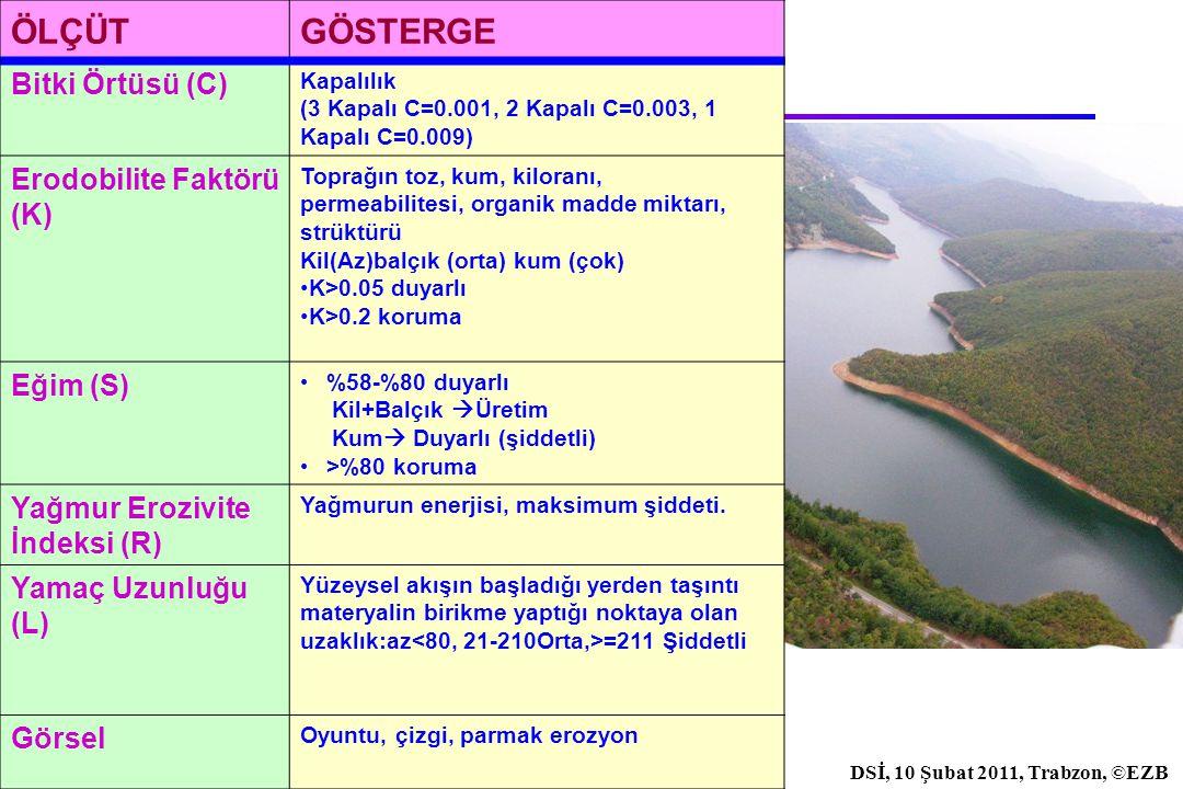 İstanbul, 2007 DSİ, 10 Şubat 2011, Trabzon, ©EZB ÖLÇÜTGÖSTERGE Bitki Örtüsü (C) Kapalılık (3 Kapalı C=0.001, 2 Kapalı C=0.003, 1 Kapalı C=0.009) Erodobilite Faktörü (K) Toprağın toz, kum, kiloranı, permeabilitesi, organik madde miktarı, strüktürü Kil(Az)balçık (orta) kum (çok) K>0.05 duyarlı K>0.2 koruma Eğim (S) %58-%80 duyarlı Kil+Balçık  Üretim Kum  Duyarlı (şiddetli) >%80 koruma Yağmur Erozivite İndeksi (R) Yağmurun enerjisi, maksimum şiddeti.