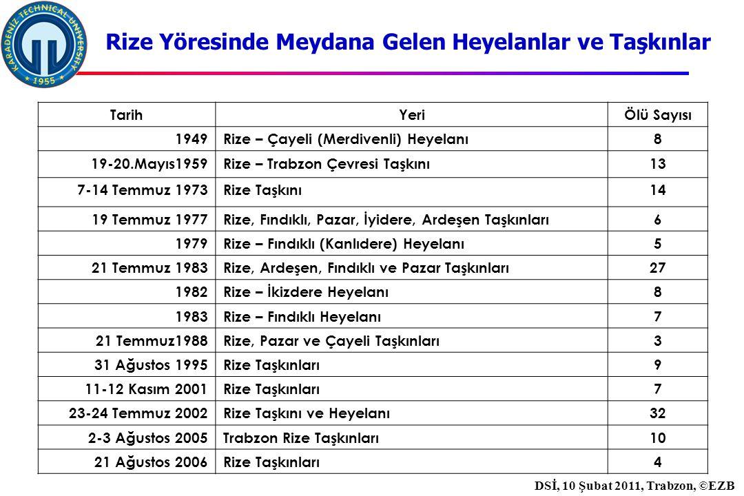İstanbul, 2007 DSİ, 10 Şubat 2011, Trabzon, ©EZB 31 TarihYeriÖlü Sayısı 1949Rize – Çayeli (Merdivenli) Heyelanı8 19-20.Mayıs1959Rize – Trabzon Çevresi Taşkını13 7-14 Temmuz 1973Rize Taşkını14 19 Temmuz 1977Rize, Fındıklı, Pazar, İyidere, Ardeşen Taşkınları6 1979Rize – Fındıklı (Kanlıdere) Heyelanı5 21 Temmuz 1983Rize, Ardeşen, Fındıklı ve Pazar Taşkınları27 1982Rize – İkizdere Heyelanı8 1983Rize – Fındıklı Heyelanı7 21 Temmuz1988Rize, Pazar ve Çayeli Taşkınları3 31 Ağustos 1995Rize Taşkınları9 11-12 Kasım 2001Rize Taşkınları7 23-24 Temmuz 2002Rize Taşkını ve Heyelanı32 2-3 Ağustos 2005Trabzon Rize Taşkınları10 21 Ağustos 2006Rize Taşkınları4 Rize Yöresinde Meydana Gelen Heyelanlar ve Taşkınlar