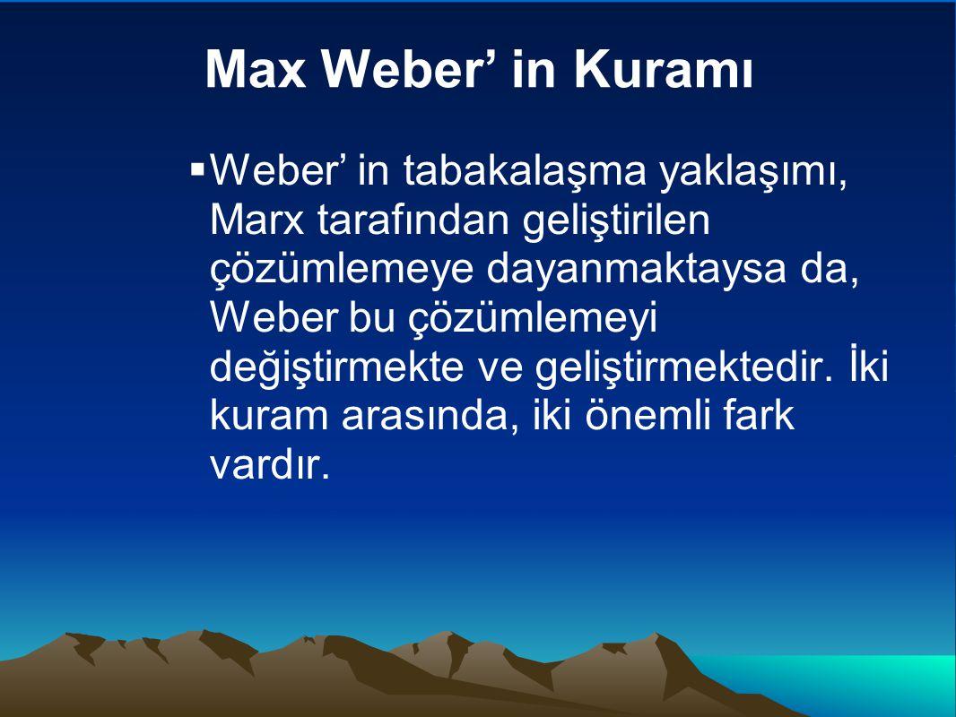 Max Weber' in Kuramı  Weber' in tabakalaşma yaklaşımı, Marx tarafından geliştirilen çözümlemeye dayanmaktaysa da, Weber bu çözümlemeyi değiştirmekte ve geliştirmektedir.