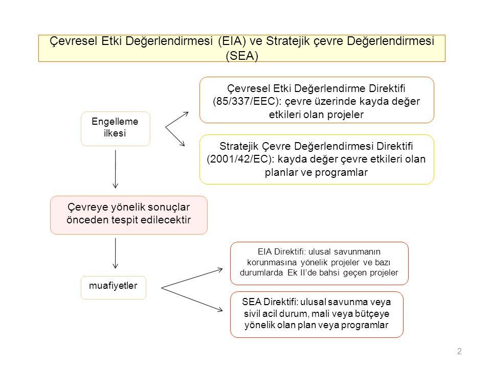 Çevresel Etki Değerlendirme Direktifi (85/337/EEC): çevre üzerinde kayda değer etkileri olan projeler Stratejik Çevre Değerlendirmesi Direktifi (2001/42/EC): kayda değer çevre etkileri olan planlar ve programlar Çevreye yönelik sonuçlar önceden tespit edilecektir EIA Direktifi: ulusal savunmanın korunmasına yönelik projeler ve bazı durumlarda Ek II'de bahsi geçen projeler Engelleme ilkesi Çevresel Etki Değerlendirmesi (EIA) ve Stratejik çevre Değerlendirmesi (SEA) SEA Direktifi: ulusal savunma veya sivil acil durum, mali veya bütçeye yönelik olan plan veya programlar muafiyetler 2