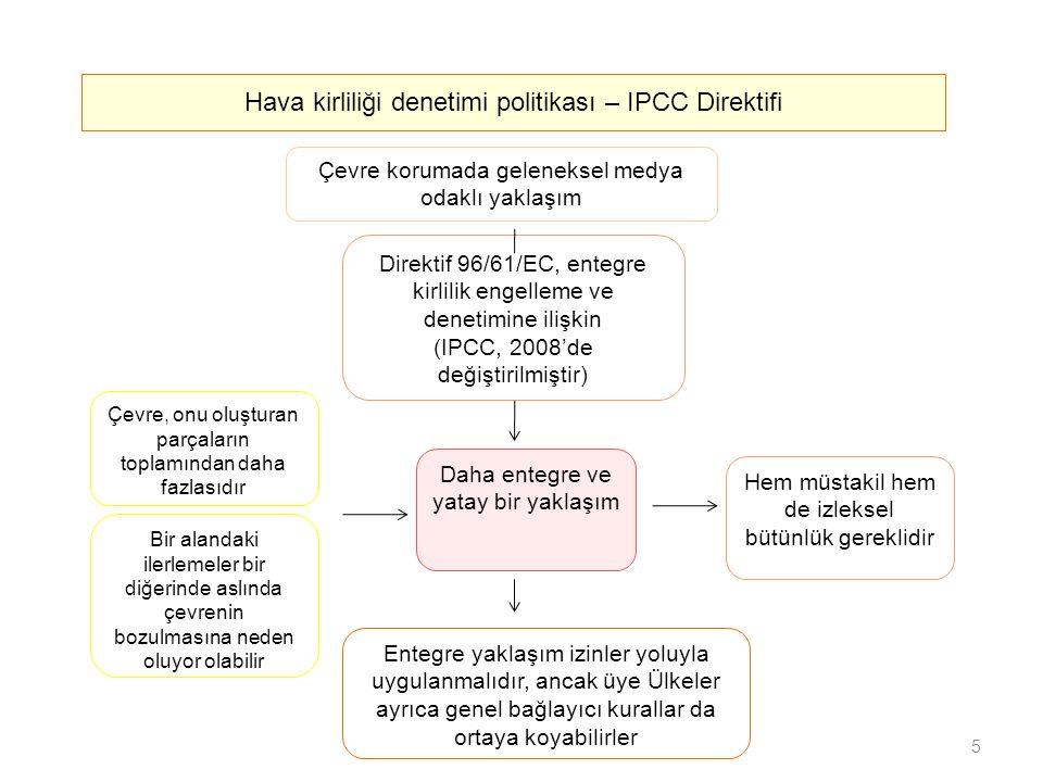 Entegre yaklaşım izinler yoluyla uygulanmalıdır, ancak üye Ülkeler ayrıca genel bağlayıcı kurallar da ortaya koyabilirler Çevre, onu oluşturan parçaların toplamından daha fazlasıdır Direktif 96/61/EC, entegre kirlilik engelleme ve denetimine ilişkin (IPCC, 2008'de değiştirilmiştir) Daha entegre ve yatay bir yaklaşım Çevre korumada geleneksel medya odaklı yaklaşım Hem müstakil hem de izleksel bütünlük gereklidir Hava kirliliği denetimi politikası – IPCC Direktifi Bir alandaki ilerlemeler bir diğerinde aslında çevrenin bozulmasına neden oluyor olabilir 5