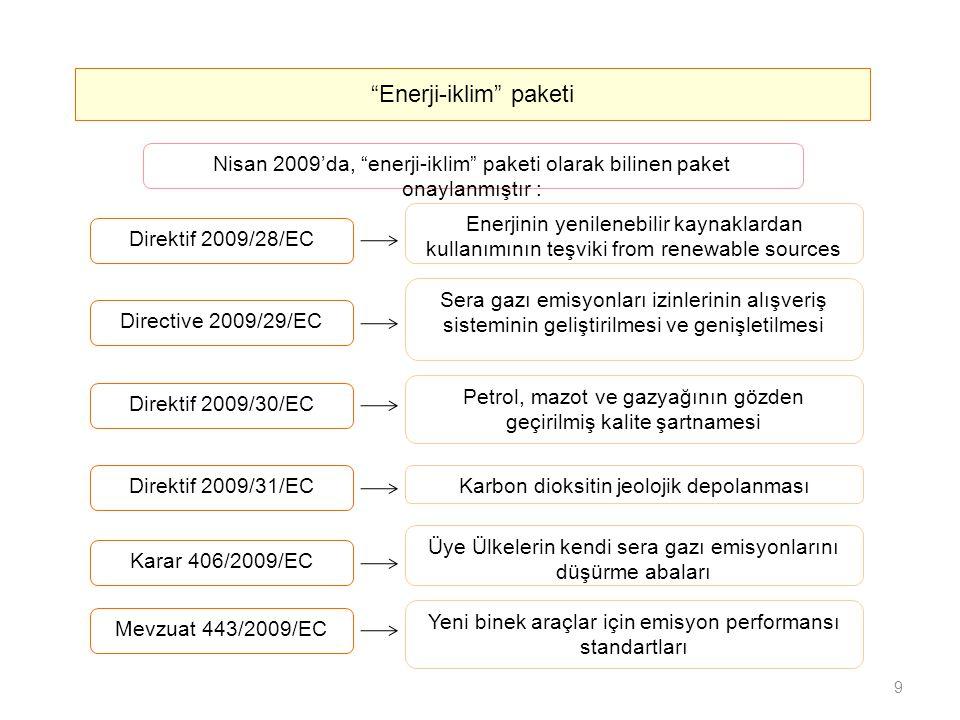9 Enerji-iklim paketi Enerjinin yenilenebilir kaynaklardan kullanımının teşviki from renewable sources Direktif 2009/28/EC Directive 2009/29/EC Direktif 2009/30/EC Direktif 2009/31/EC Karar 406/2009/EC Mevzuat 443/2009/EC Nisan 2009'da, enerji-iklim paketi olarak bilinen paket onaylanmıştır : Sera gazı emisyonları izinlerinin alışveriş sisteminin geliştirilmesi ve genişletilmesi Petrol, mazot ve gazyağının gözden geçirilmiş kalite şartnamesi Karbon dioksitin jeolojik depolanması Üye Ülkelerin kendi sera gazı emisyonlarını düşürme abaları Yeni binek araçlar için emisyon performansı standartları