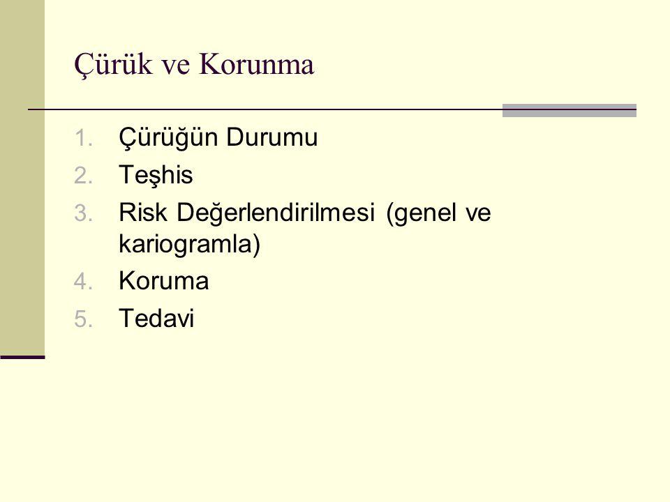 Çürük ve Korunma 1.Çürüğün Durumu 2. Teşhis 3. Risk Değerlendirilmesi (genel ve kariogramla) 4.