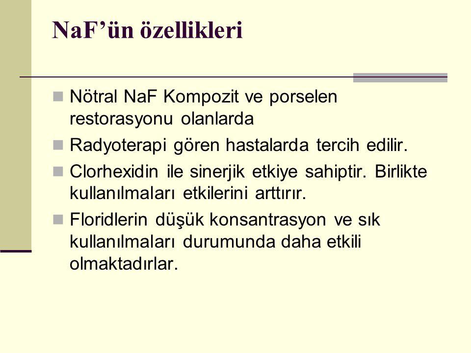 NaF'ün özellikleri Nötral NaF Kompozit ve porselen restorasyonu olanlarda Radyoterapi gören hastalarda tercih edilir.