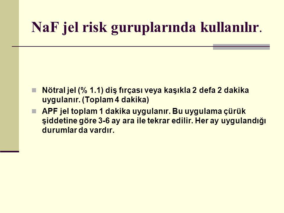 NaF jel risk guruplarında kullanılır.