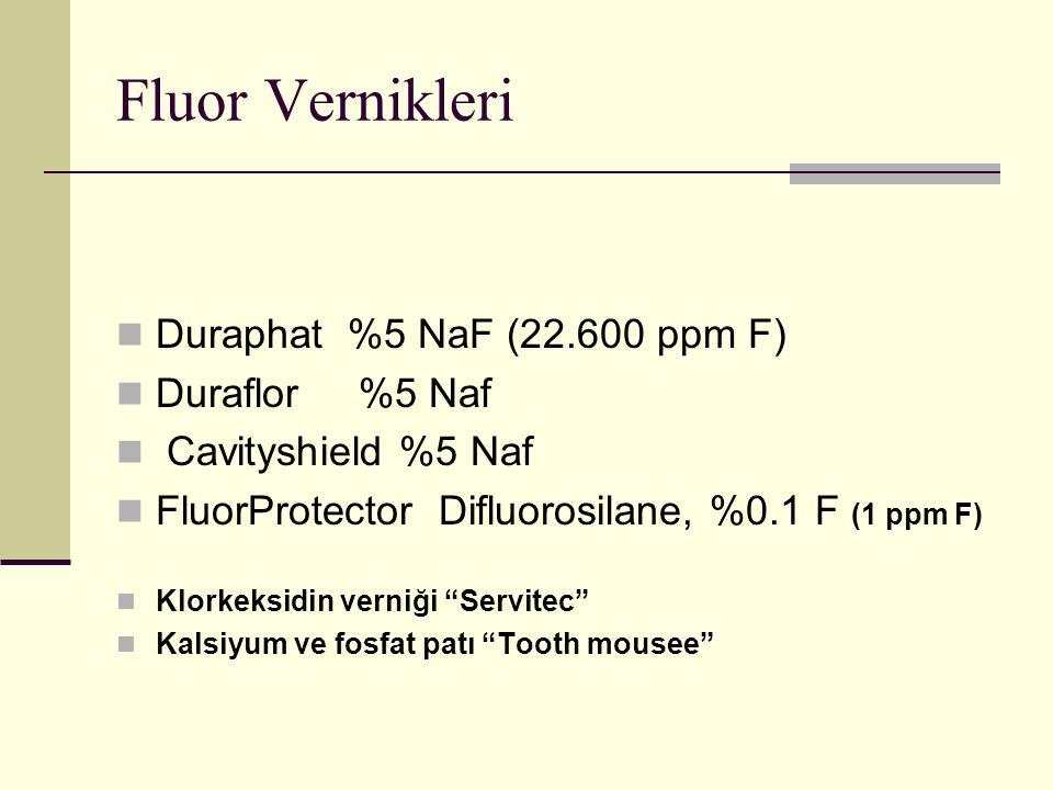 Fluor Vernikleri Duraphat %5 NaF (22.600 ppm F) Duraflor %5 Naf Cavityshield %5 Naf FluorProtector Difluorosilane, %0.1 F (1 ppm F) Klorkeksidin verniği Servitec Kalsiyum ve fosfat patı Tooth mousee